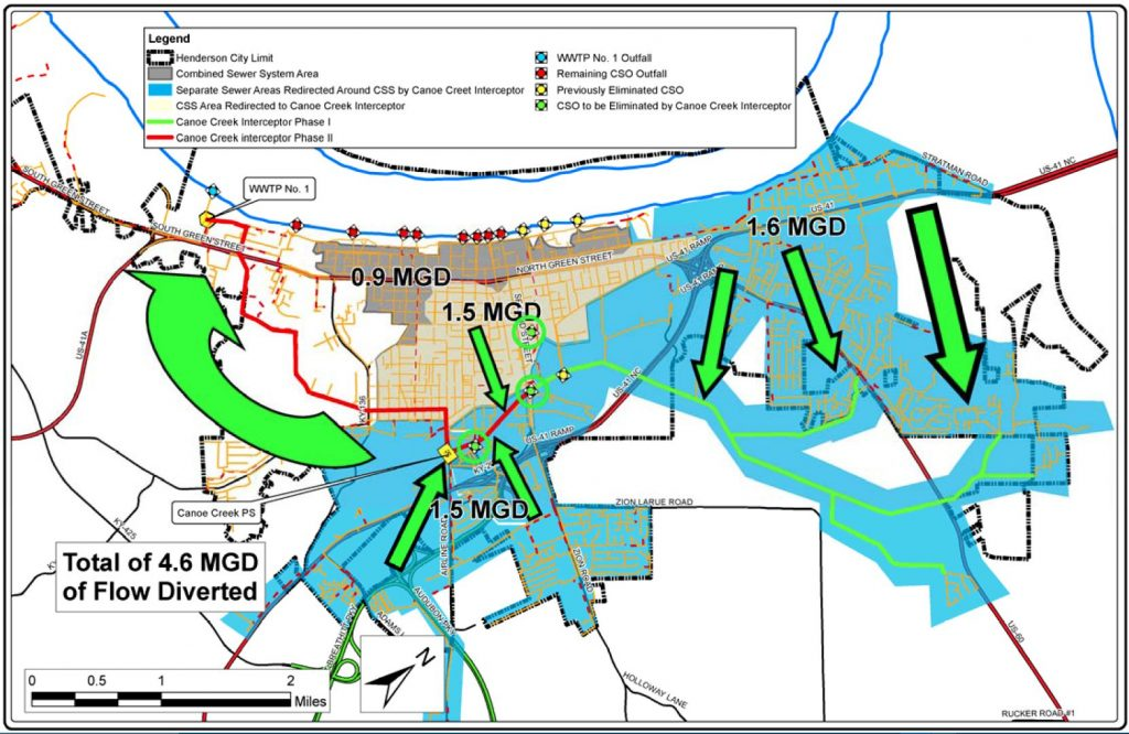 Canoe Creek CSO Diversion Map