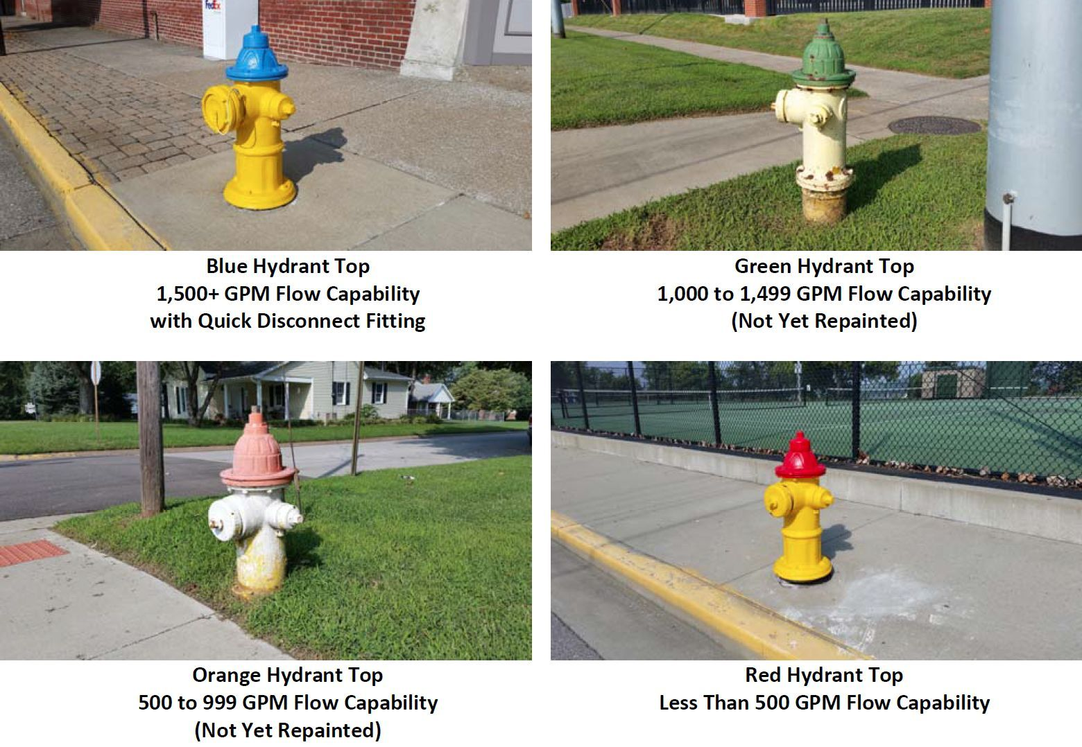 Fire Hydrant Colors | Henderson Water Utility
